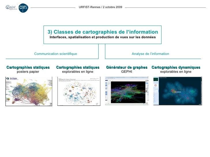 URFIST-Rennes / 2 octobre 2009 Cartographies statiques posters papier Cartographies statiques explorables en ligne Générat...