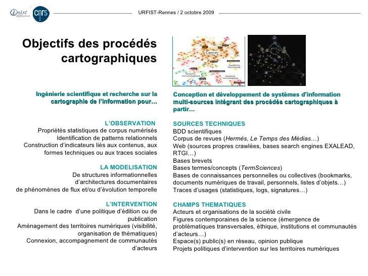 URFIST-Rennes / 2 octobre 2009 Ingénierie scientifique et recherche sur la cartographie de l'information pour… L'OBSERVATI...
