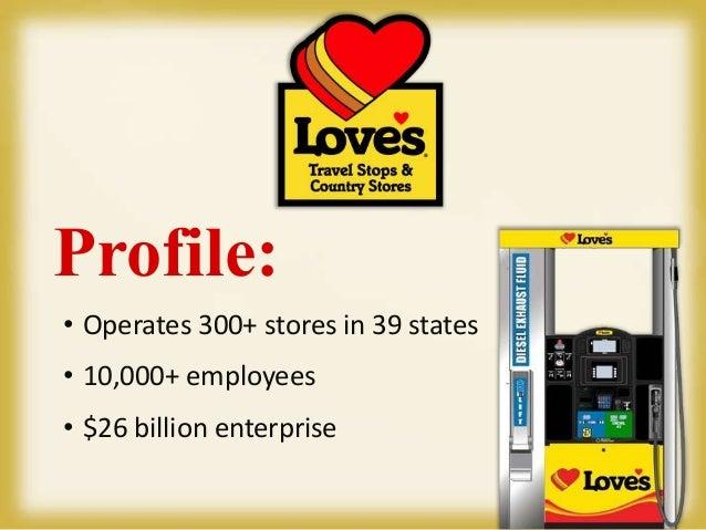 Love to shop online retailers