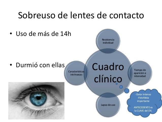 6b35335ac2f97 ... 3. Cuadro clínico Resistencia individual Tiempo de aparición e  intensidad Lapso de uso Características intrínsecas Sobreuso de lentes de  contacto ...