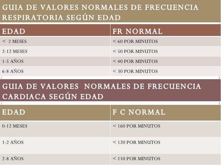 Urgencias respiratorias en pediatria clase Nº 19