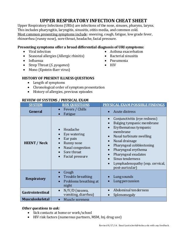 Upper Respiratory Infection (URI) Cheat Sheet