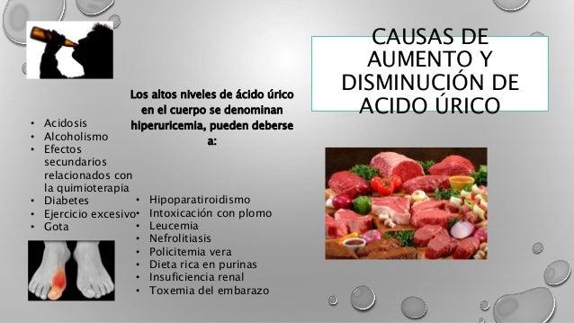 la aspirina aumenta el acido urico frutas para prevenir el acido urico problema del acido urico
