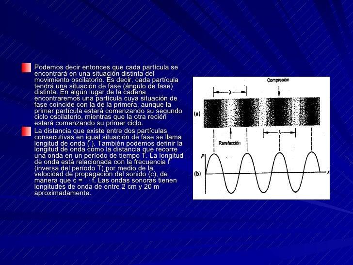 <ul><li>Podemos decir entonces que cada partícula se encontrará en una situación distinta del movimiento oscilatorio. Es d...