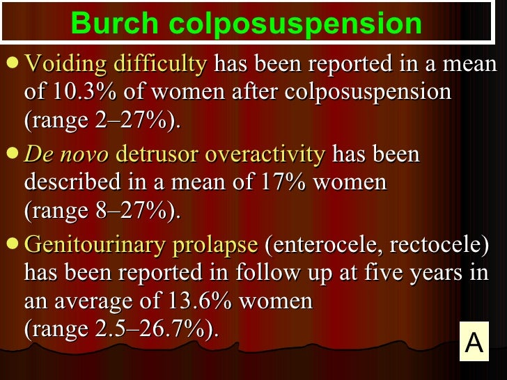 <ul><li>Voiding difficulty  has been reported in a mean of 10.3% of women after colposuspension (range 2–27%).  </li></ul>...
