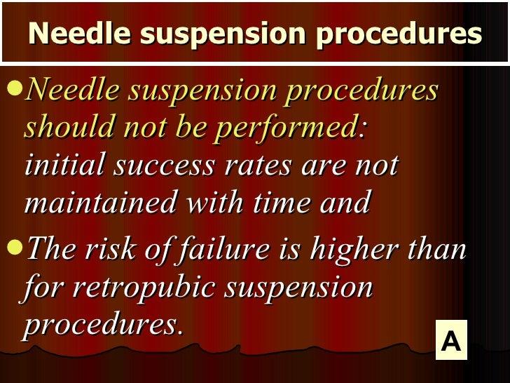 Needle suspension procedures <ul><li>Needle suspension procedures should not be performed :  initial success rates are not...