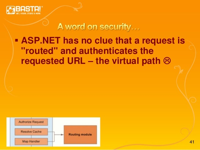 """41  ASP.NET has no clue that a request is """"routed"""" and authenticates the requested URL – the virtual path """