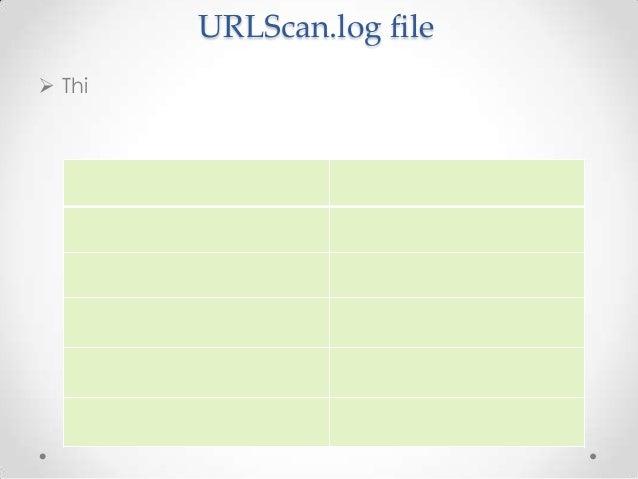 url scan