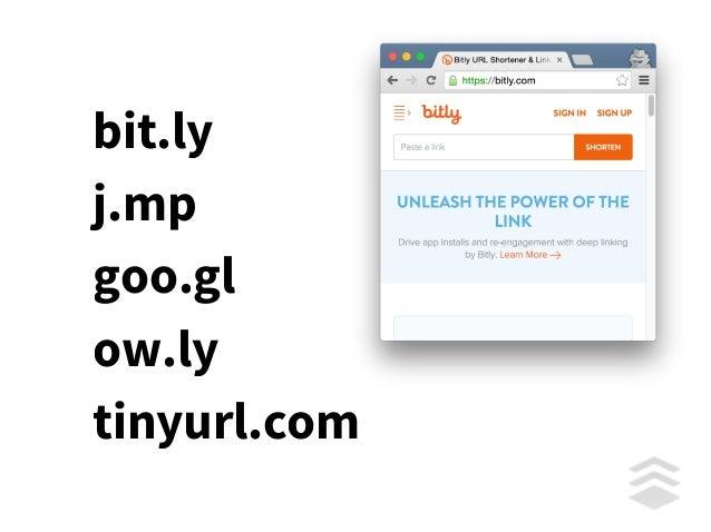 Buffer shortens URLs