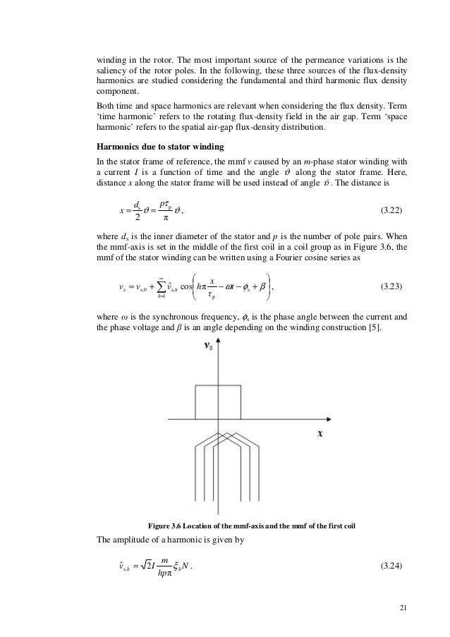 Urn009728 – Frame of Reference Worksheet