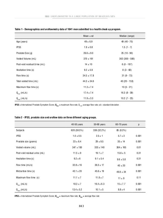 Uroflowmetry in a large population of brazilian men submitted to a he…