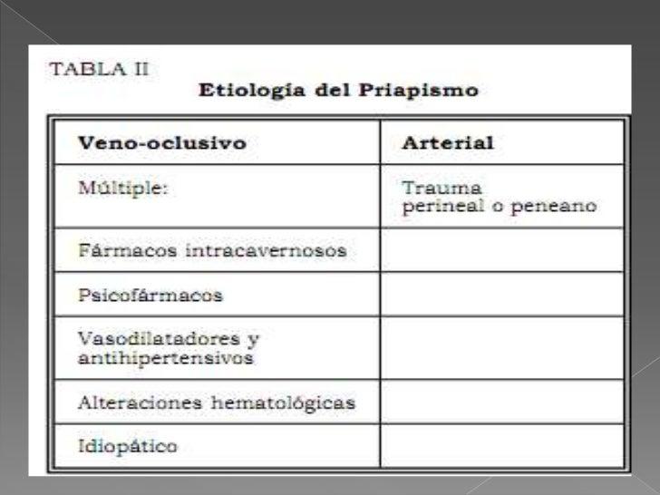Fascitis necrosante rápidamente  progresiva de la zona genital,  perineal y perianal, producida por  microorganismos aerob...