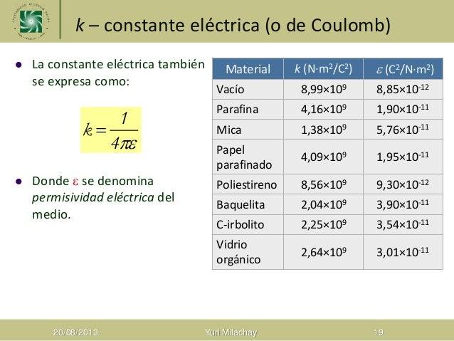 Resultado de imagen de La Constante Electrica: K
