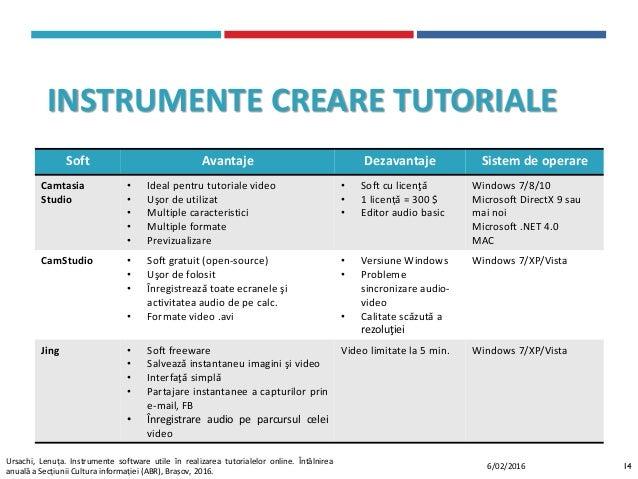 Soft Avantaje Dezavantaje Sistem de operare Camtasia Studio • Ideal pentru tutoriale video • Uşor de utilizat • Multiple c...