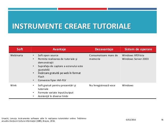 Soft Avantaje Dezavantaje Sistem de operare Webinaria • Soft open source • Permite realizarea de tutoriale şi demonstraţii...