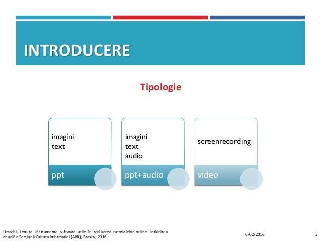 INTRODUCERE ppt ppt+audio video imagini text imagini text audio screenrecording Tipologie 56/02/2016 Ursachi, Lenuța. Inst...