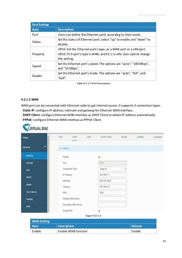 Ursalink UR52 Industrial Cellular Router User Guide