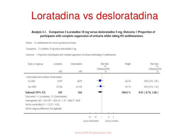 Diferencia entre loratadina y desloratadina