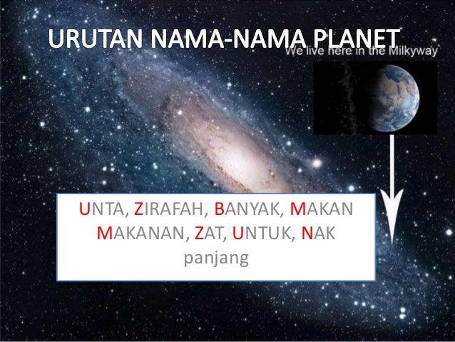 Urutan Nama Nama Planet