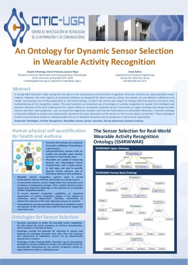 An Ontology for Dynamic Sensor Selection in Wearable Activity Recognition Claudia Villalonga, Héctor Pomares, Ignacio Roja...