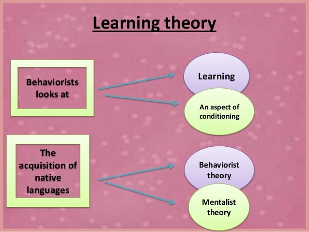 language acquisition theories how influences teaching Language & teaching resources for international gsis  cognitive constructivism   piaget and william perry to demand an approach to learning theory that paid.