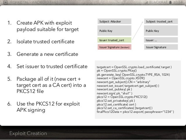 Android Vulnerability: Fake ID