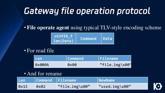 Over-the-Air: How we Remotely Compromised the Gateway, BCM
