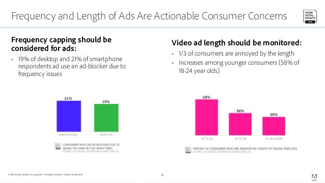 why is advertising a powerful tool in shifting demand?