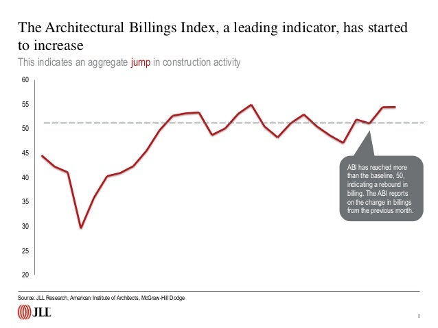 U.S. construction trends and outlook (Q4 2014)
