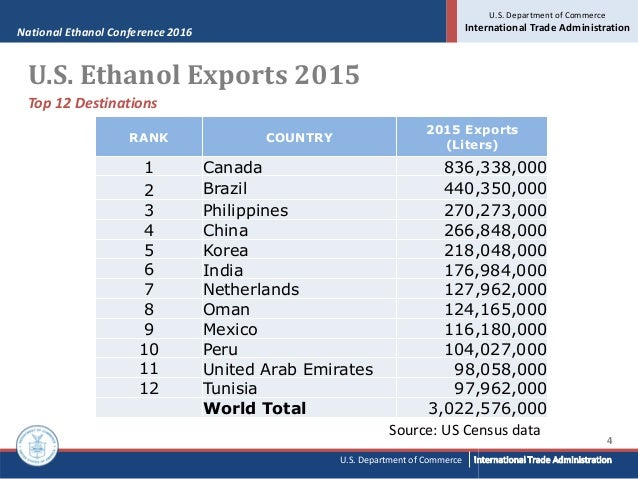 National Ethanol Conference 2016 U.S. Department of Commerce International Trade Administration 4 U.S. Department of Comme...