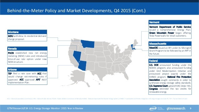 U S  Energy Storage Monitor: 2015 Year in Review Executive