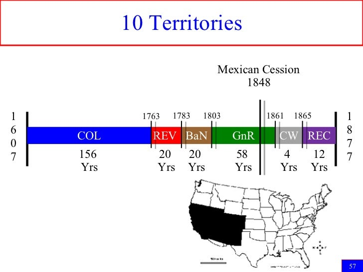 1607 1877 Possible essay questions for historical period 2: 1607-1754 1 explain how and why people moved within the americas (before contact) and to and within the.