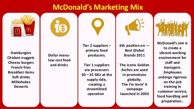 international marketing case 2 7 mcdonalds About this chapter international marketing  but in all cases are well above overall performance found in most companies, domestic or global  2 international.