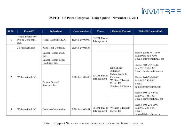 USPTO – US Patent Litigation - Daily Update - November 17, 2011Sl. No.         Plaintiff            Defendant        Case ...