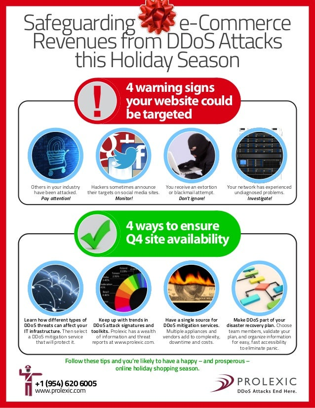 Safeguarding e-Commerce Revenues from DDoS Attacks this Holiday Season 4 warning signs your website could be targeted  Oth...