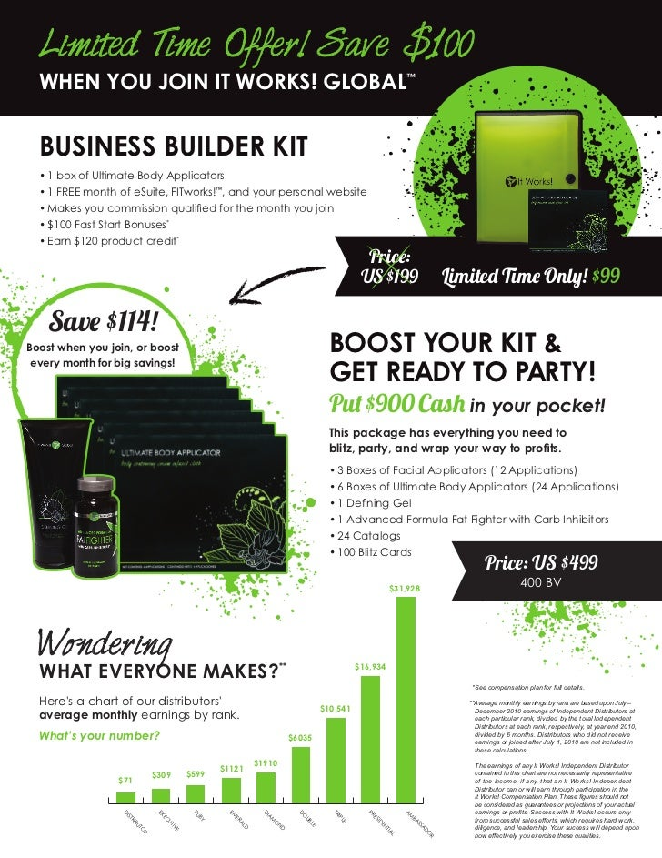 99 business builder kit promo for It works global business cards