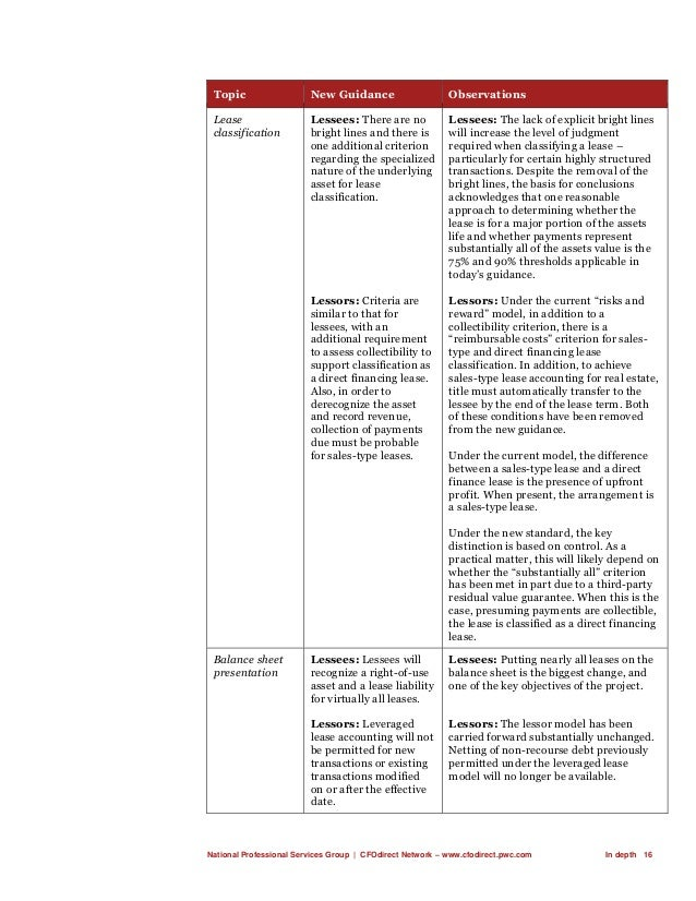 National Professional Services Group   CFOdirect Network – www.cfodirect.pwc.com In depth 16 Topic New Guidance Observatio...