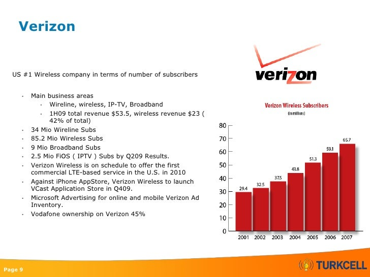 verizon wireless company analysis Should you invest in verizon communications inc (nyse:vz)  the company's  wireless segment provides wireless voice and data services internet access.