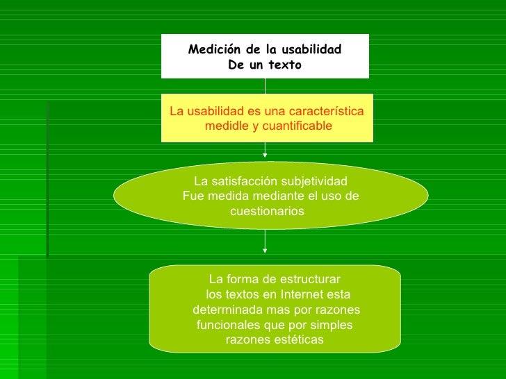 Usabilidad Slide 3
