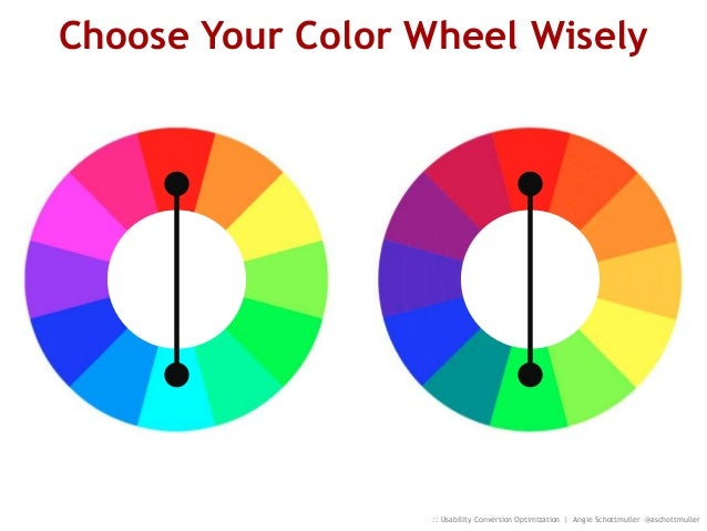 Choose Your Color Wheel Wisely