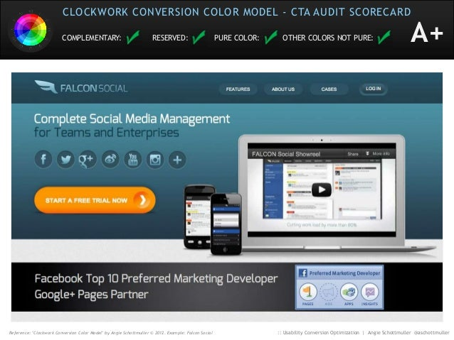 Usability Conversion Optimization for the Eye Slide 84