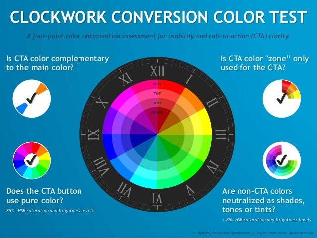CLOCKWORK CONVERSION COLOR TEST :: Usability Conversion Optimization | Angie Schottmuller @aschottmuller ✔ Is CTA color co...