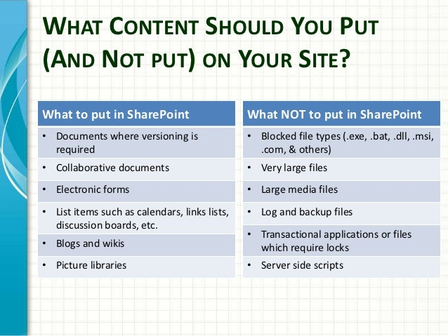 what content should you put and