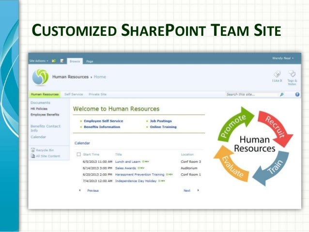 customized sharepoint team site - Sharepoint Design Ideas