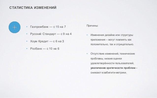 Хоум кредит санкт-петербург рейтинг