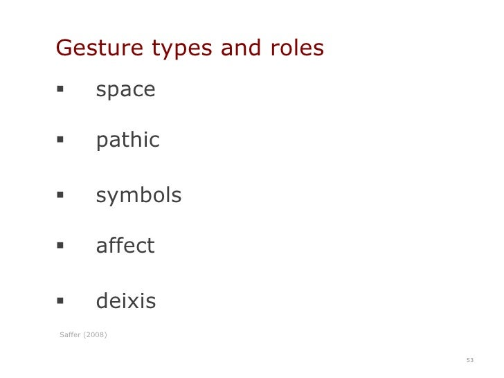 Characteristics of good GIs (2)<br /><ul><li>Smart