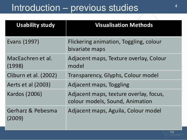 Animation usability study