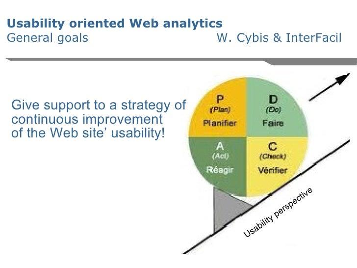 Usability oriented web_analytics_presentation Slide 2