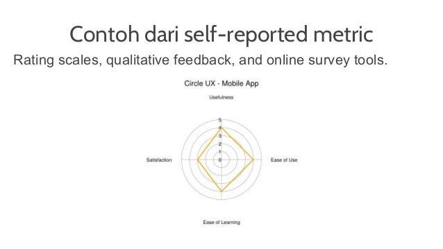 Lean Usability Testing For Google Hack Fair 638 Cb Berapa Banyak Orang Yang Menonton