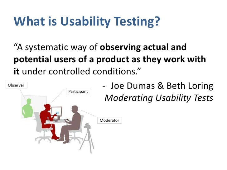 Moderated usability testing